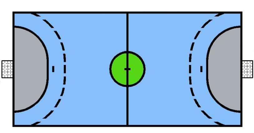 Das Feld ist 40 x 20 m groß und wird durch Mittellinie, Freiwurflinie und Torraumlinie nochmal in verschiedene Bereiche unterteilt